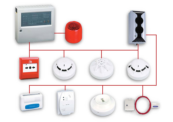 ремонтно техническое обслуживание пожарной сигнализации